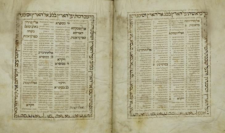 סיפורם של ספרי תורה שהשתמרו: כתר דמשק