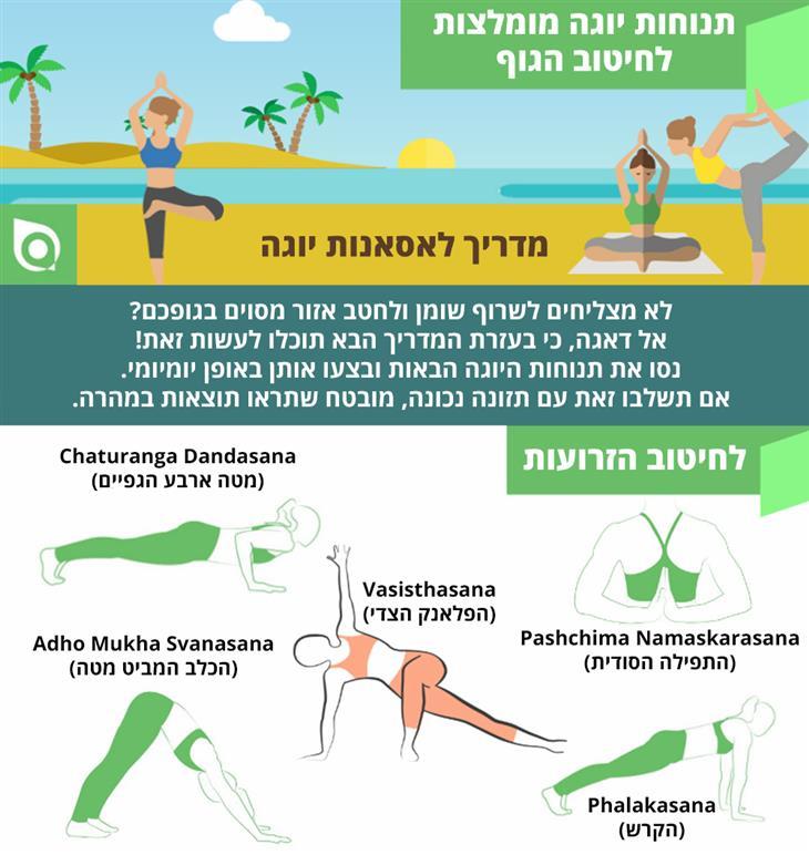 יוגה לחיטוב הגוף