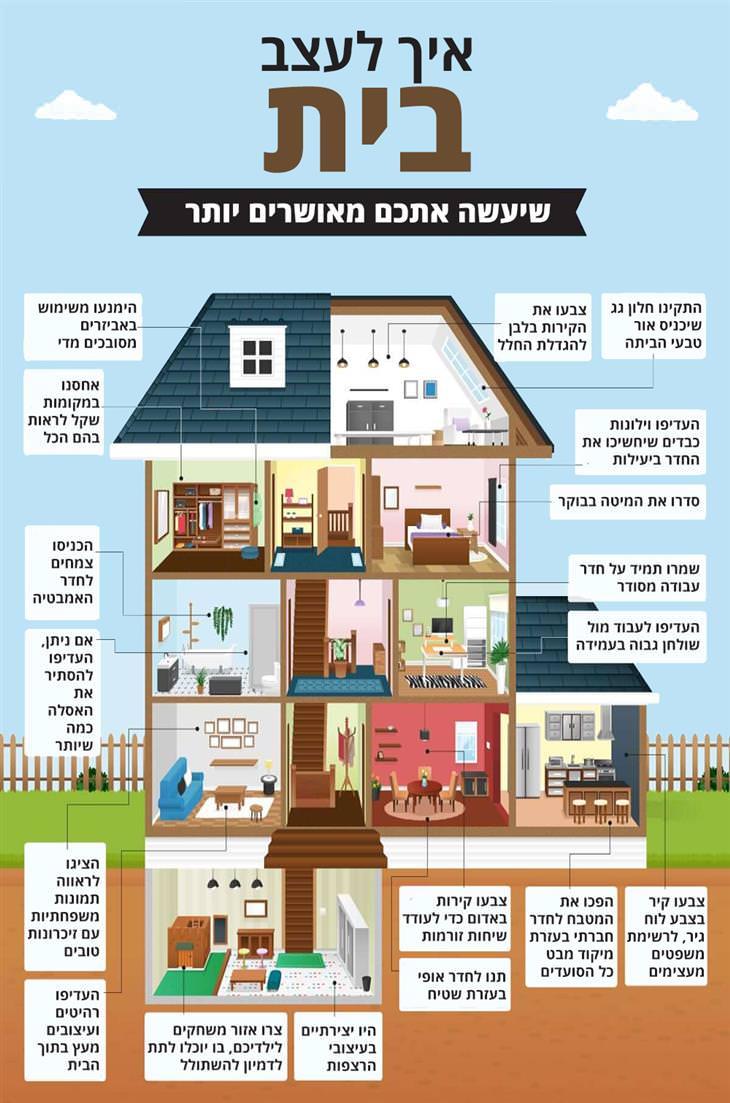 איך לעצב בית שיעשה אתכם מאושרים