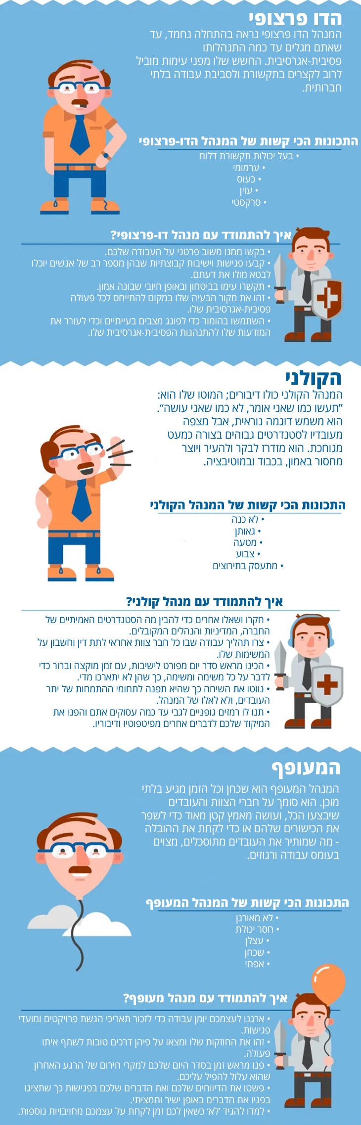 8 סוגי מנהלים בעייתיים: