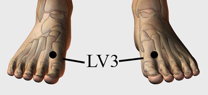 נקודות לחיצה לכאבים אצל ילדים: LV3