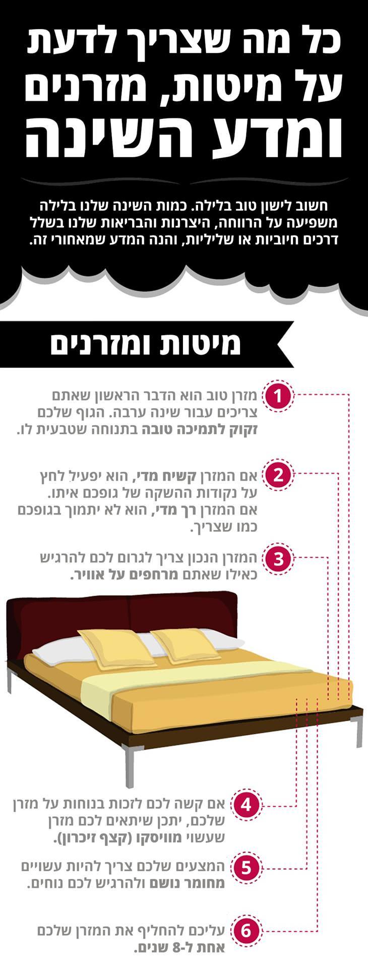 איך לישון טוב בלילה: מיטות ומזרנים