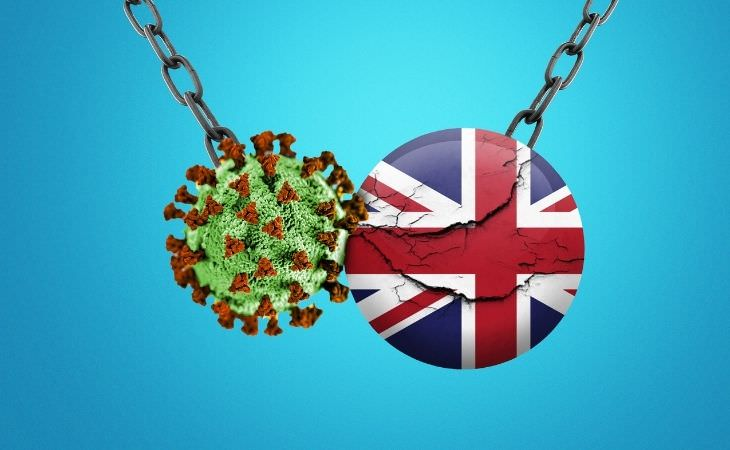 האם צריך לפחד מזן הקורונה הבריטי: קורונה ובריטניה ככדורי הרס