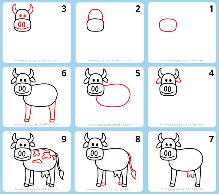 איך לצייר חיות: איך מציירים פרה