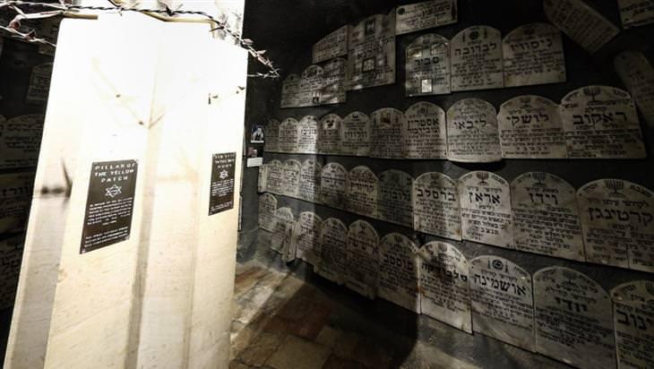 סיור במוזיאון מרתף השואה