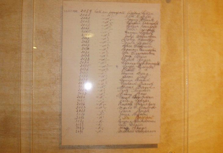 סיפורים מדהימים של חסידי אומות העולם: רשימת יהודים שזכו לאשרות על ידי ארישטידש דה סוזה מנדש