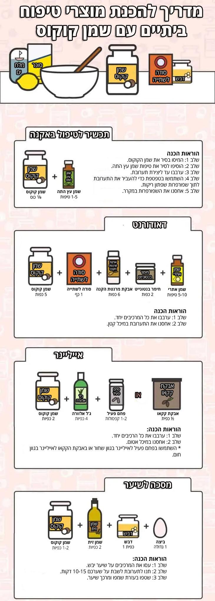 מדריך להכנת מוצרי טיפוח עם שמן קוקוס: