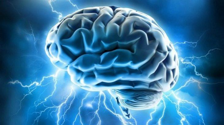 פיתוח יזכרון צילומי: איור של מוח חזק