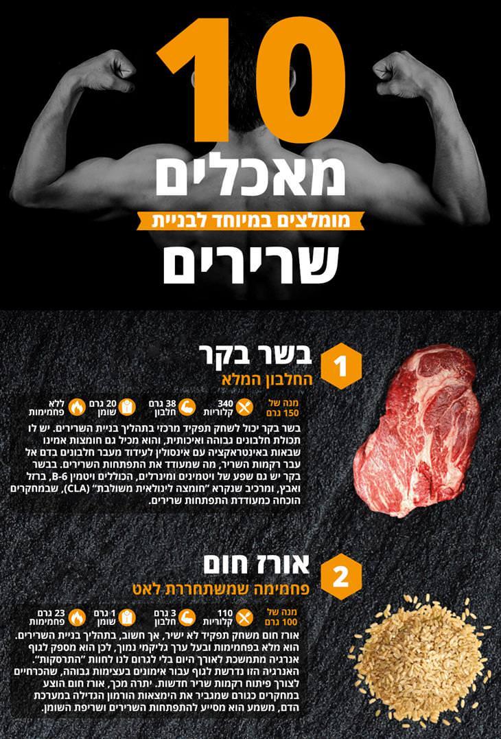 מזונות להגברת מסת שריר: בשר בקר ואורז חום