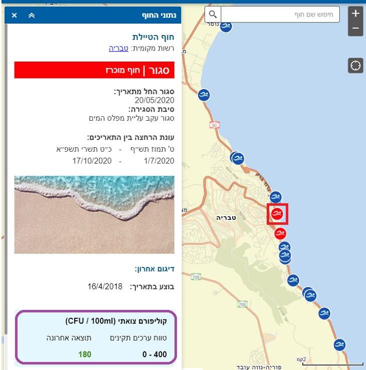 חופי רחצה סגורים בישראל: מדריך שימוש