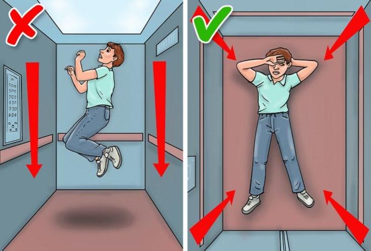 איך לשרוד מצבים מסוכנים: מימין - איך להציב את עצמך במעלית נופלץ, משמאל - מה לא לעשות
