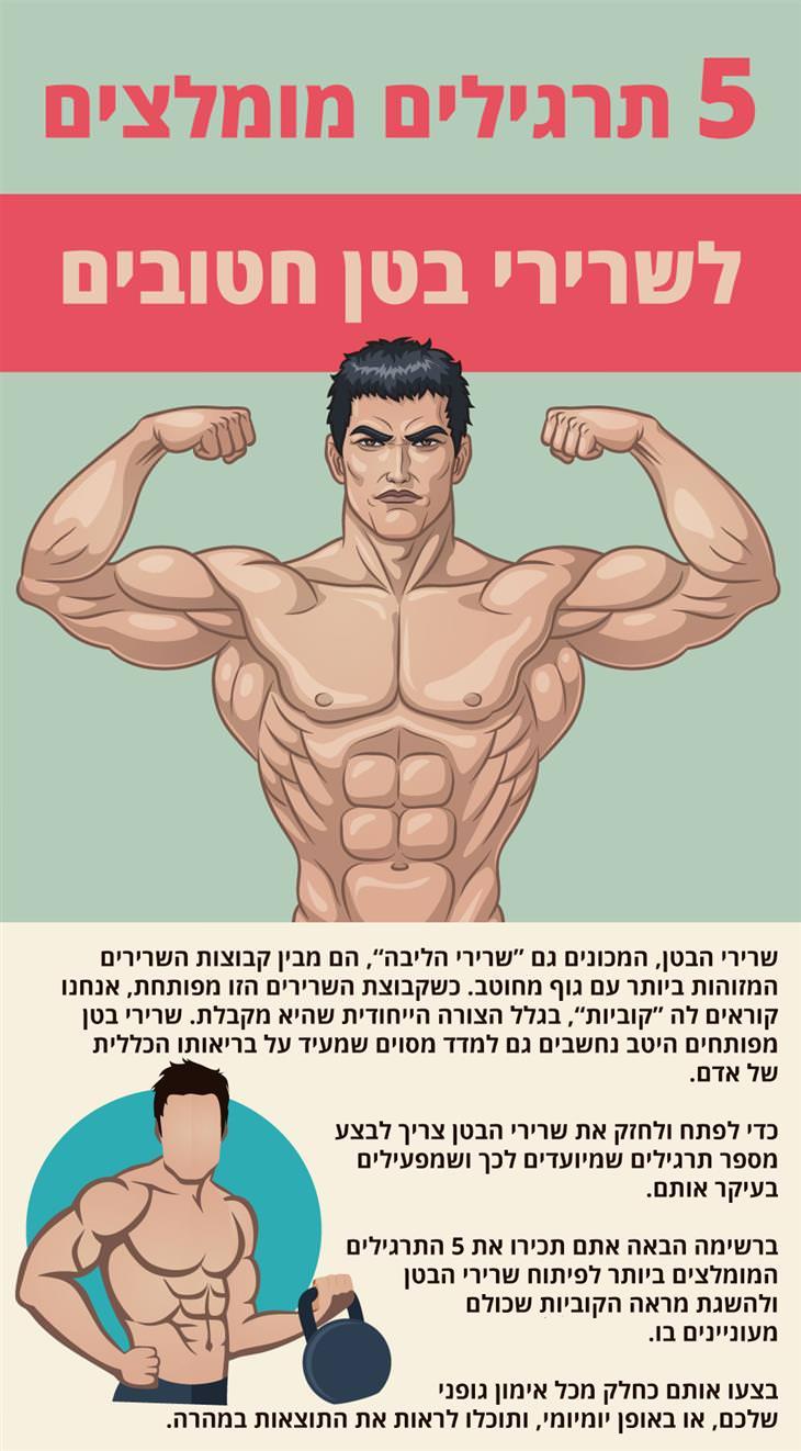 איך להשיג שרירים בבטן: 5 תרגילים מומלצים לשרירי בטן חטובים