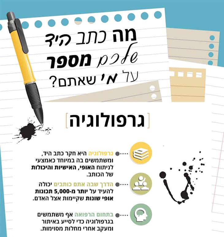 איך לנתח את כתב היד