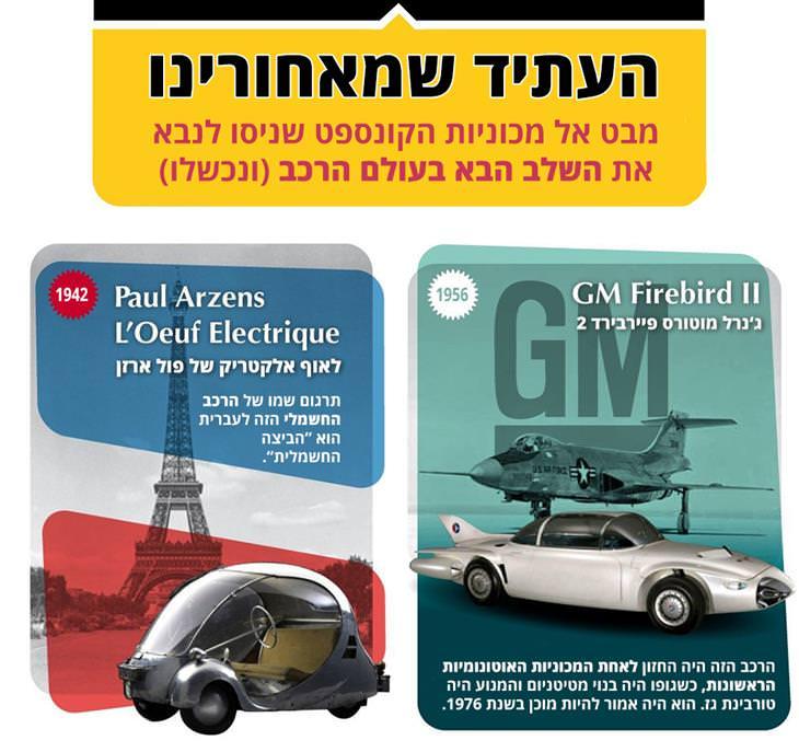 מכוניות קונספט כושלות: ג'נרל מוטורס פיירבירד 2 ולאוף אלקטריק של פול ארזן