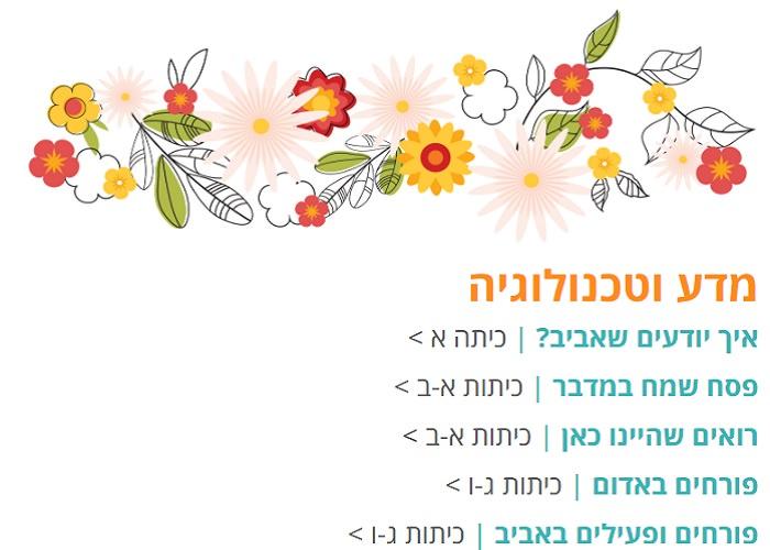 """פעילויות חינוכיות לילדים לחג פסח: דף פתיחה מהאתר בנושא """"מדע וטכנולוגיה"""""""
