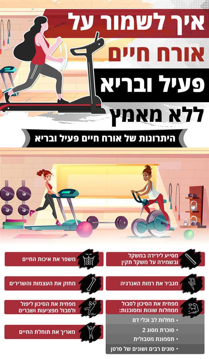 איך לשמור על אורח חיים פעיל: היתרונות של אורח חיים פעיל ובריא