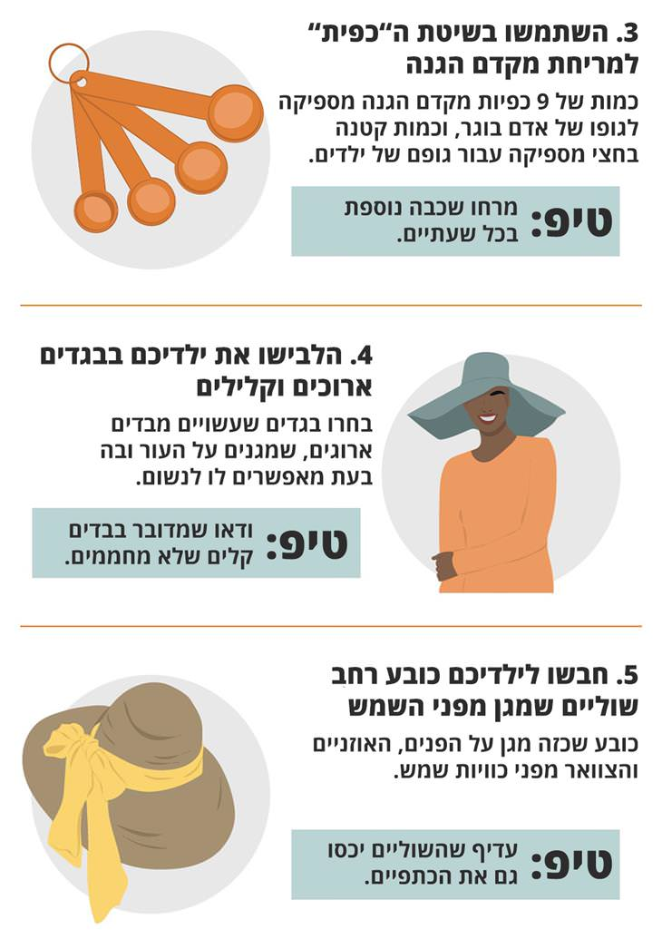 איך להגן על עור הילדים מפני השמש בקיץ: טיפים לשמירה על עור הילדים