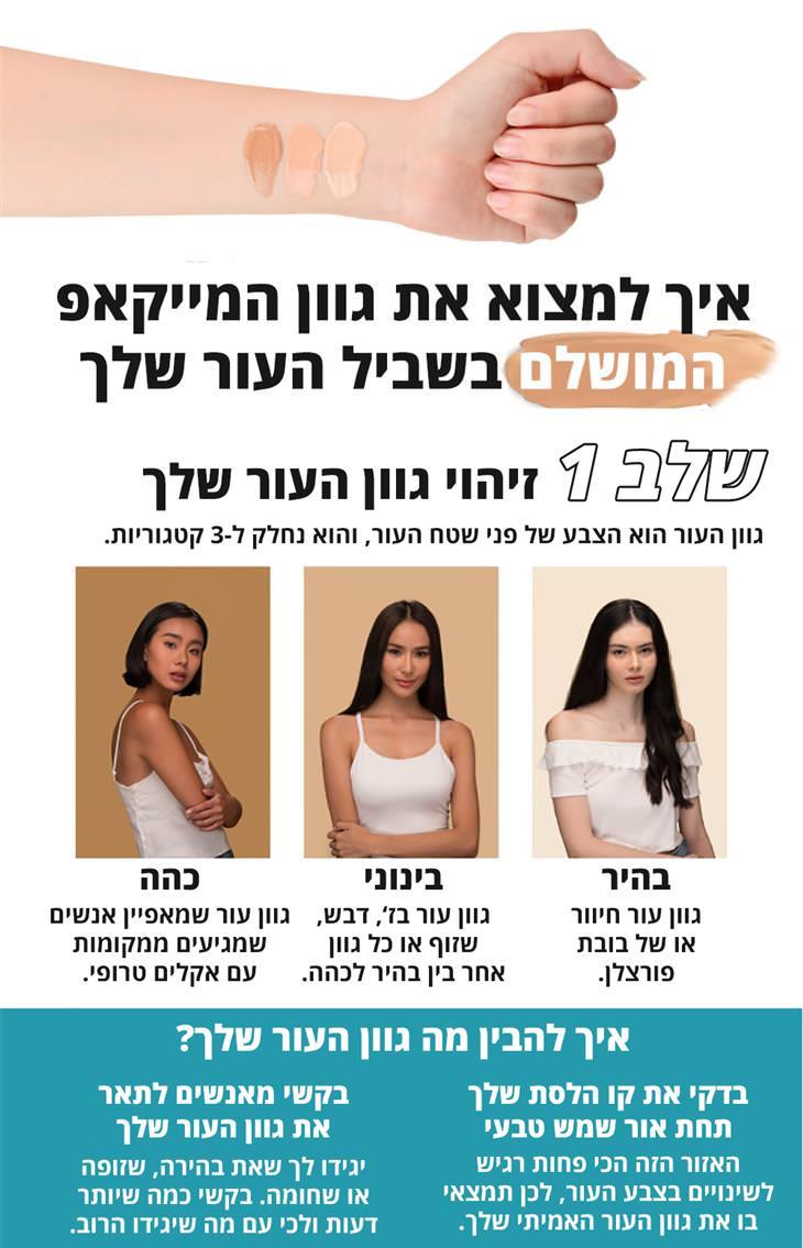 איך לבחור מייקאפ לפי גוון עור: זיהוי גוון העור שלך