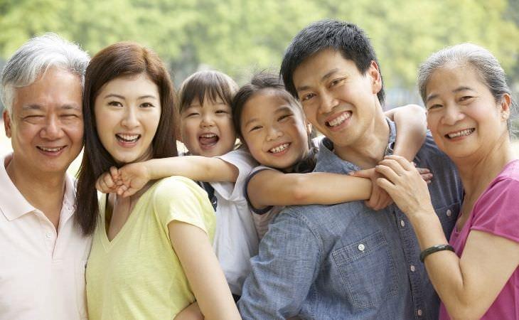 מנהגים חברתיים של אנשים שחיים שנים רבות: משפחה סינית