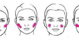 מה מגלות הפנים על האישיות שלנו?
