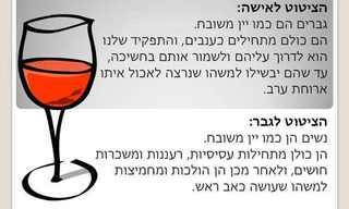 משפט היום - החיים הם יין משובח!