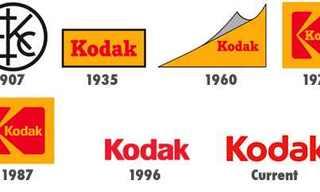 ההתפתחות ההיסטורית של הלוגו