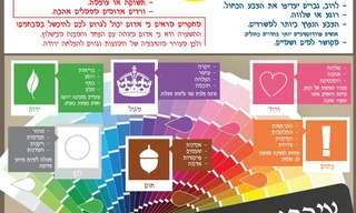 הפסיכולוגיה של הצבעים