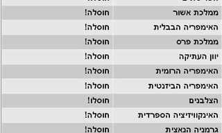 עם יהודים לא כדאי להתעסק!
