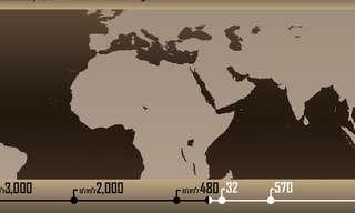 התפשטות הדתות בעולם