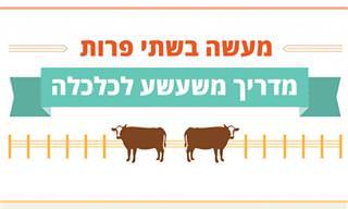 יש לך 2 פרות: דרך מצחיקה ללמוד כלכלה