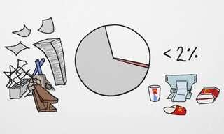 מה אפשר לדעת עליכם מהאשפה שלכם?