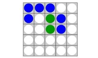 5 עיגולים כחולים ו-3 עיגולים ירוקים