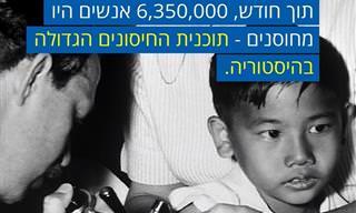 היהודים האלו הצילו מיליוני חיים ואתם כנראה לא מכירים אותם...