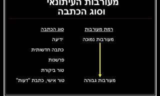 תפקוד התקשורת בישראל