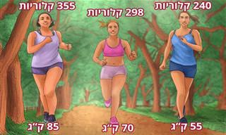 כמה קלוריות שורפים כשעושים פעילות גופנית?