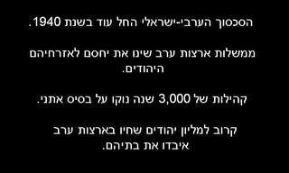 גורלם של יהודי ארצות ערב