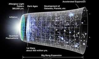 היקום שלפני המפץ הגדול
