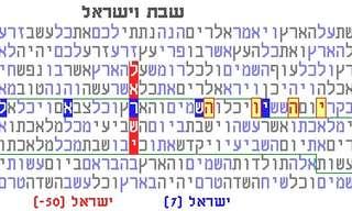 יום השבת וישראל
