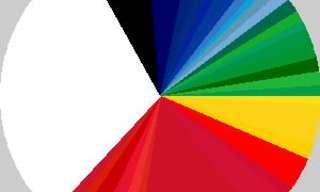 מהם הצבעים השולטים ברוב דגלי העולם?