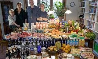 עלות אוכל למשפחה, השוואה גלובלית - נקודה למחשבה