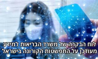 לוח הבקרה של משרד הבריאות למידע מעודכן על התפשטות הקורונה בישראל