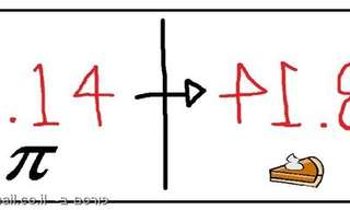 הסיבה המפתיעה לשם המונח המתמטי פאי